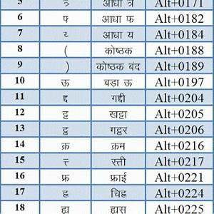 Kruti dev 010 hindi keyboard chart = Free * 69278456
