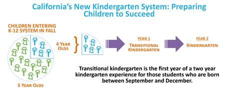 departments learning transitional kindergarten 126 | TK