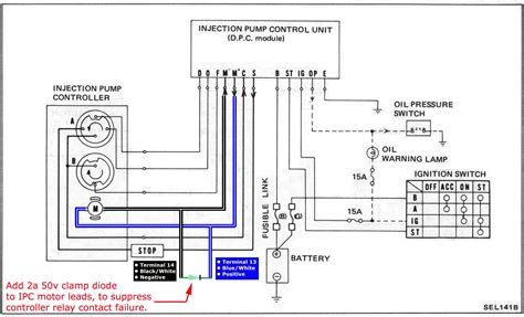 1996 nissan pickup engine diagram wiring library