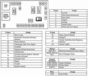 Instrument Panel Fuse Block Diagram For The 2008 Chevrolet Equinox  60464