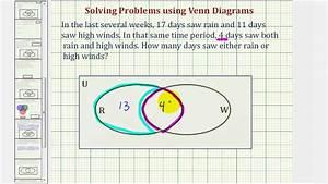 Ex 1  Set Problem Solving