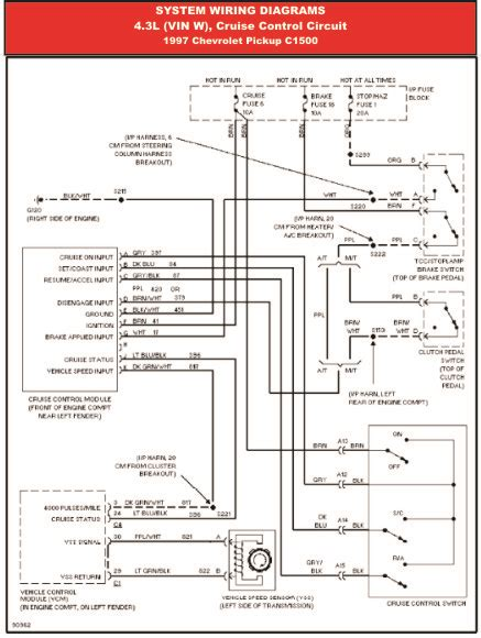 Chevrolet Electrical Diagram by 1997 Chevrolet C1500 Wiring Diagram And Electrical