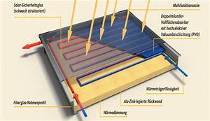 Solarkollektor Selber Bauen : solarkollektoren f r solarthermieanlagen ~ Frokenaadalensverden.com Haus und Dekorationen