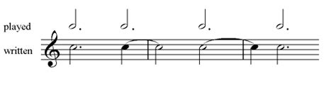 Very well done… one big major problem that i have is., that i can.t. Dolmetsch Online - Music Theory Online - Measures and Bars