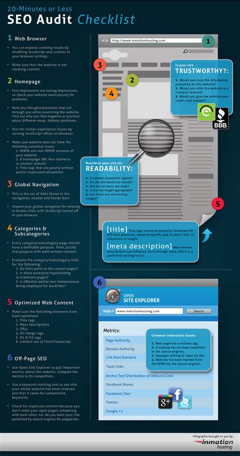 Seo Audit Checklist Infographic Complete Hosting Guide