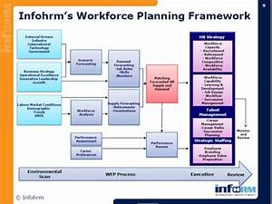 24 images of human capital plan template crazybikernet With human capital strategic plan template
