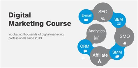 digital marketing course information course overview