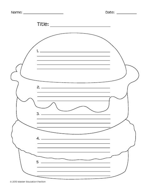Burger Writing Template by Hamburger Paragraph Template Search Results Calendar 2015