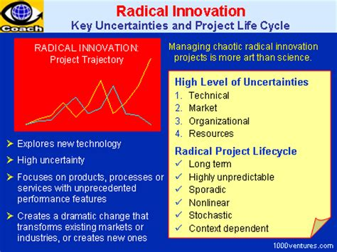 radical innovation  top  growth   manage
