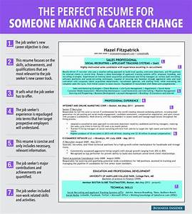 8 things you should always include on your resume With should you always include a cover letter