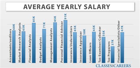 accounting job types  accounting jobs  salaries