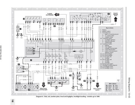 vw polo 2002 service manual pdf html autos weblog