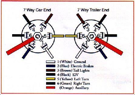 Dodge Trailer Plug Wiring Diagram Bing Images