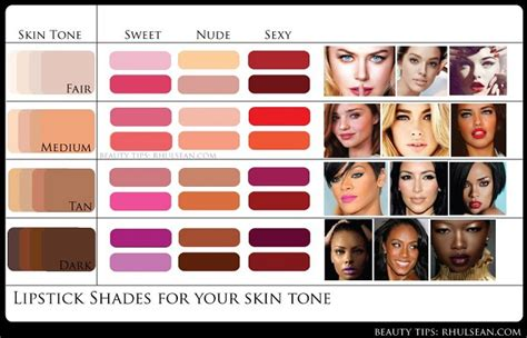 Shade Of For Skin Tone by Find The Lip Color For Your Skin Tone Alldaychic