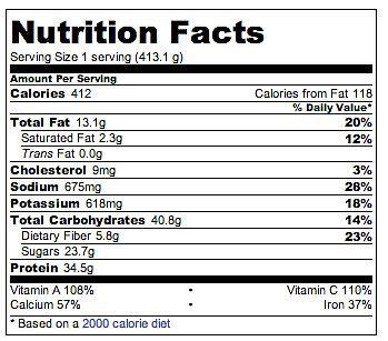 banana bread protein smoothie popsugar fitness