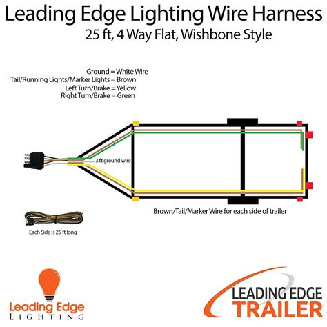 4 way trailer wiring diagram best of 6 wire plug seven pin