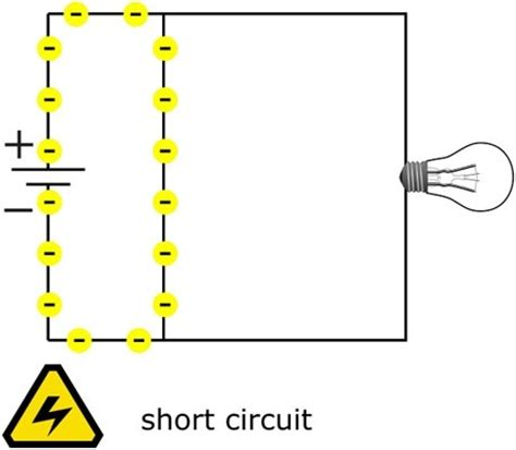 Why Voltage Source Represented Short Circuit