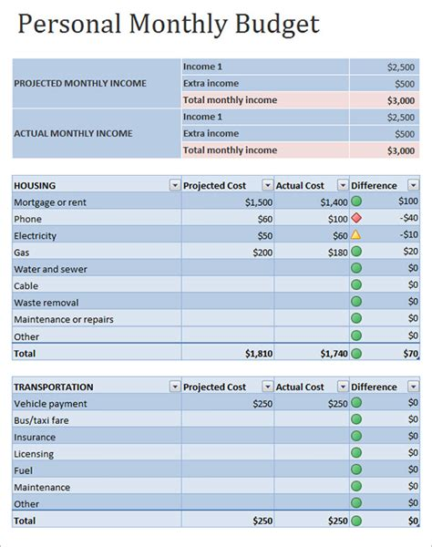 excel monthly budget template 11 personal budget sles sle templates