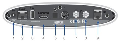 Nextech Help Desk by Amino 130 Receiver