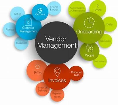 Vendor Management Construction Infographic Industry Background