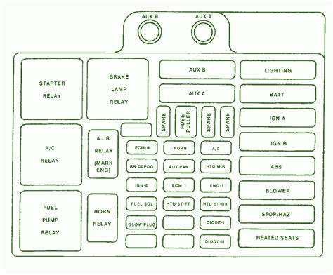 2001 chevy silverado fuse box diagram 2001 image similiar chevy fuse panel diagrams keywords on 2001 chevy silverado fuse box diagram