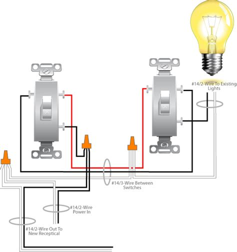 Adding Hot Receptacle Way Switch Circuit
