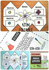 496 Best Atoms  Elements  And The Periodic Table Images On