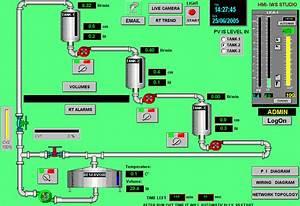 Rahasia Setting Inverter Step By Step  Langsung Praktek Inverter Fuji  U2013 Seri Belajar Plc