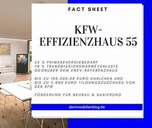 Kfw Effizienzhaus 115 : kfw effizienzhaus 55 anforderungen tipps ~ Buech-reservation.com Haus und Dekorationen