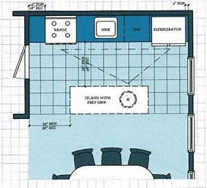 Image, Result, For, Open, Galley, Kitchen, With, Island, Floor, Plans
