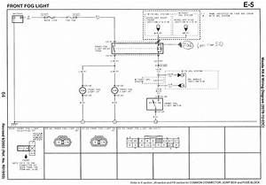 2004 Rx 8 Wiring Diagram Workshop Manual