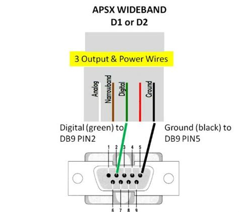 apsx wideband knowledge base