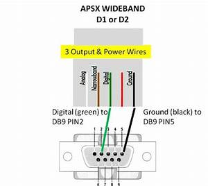 Apsx Wideband Knowledge Base