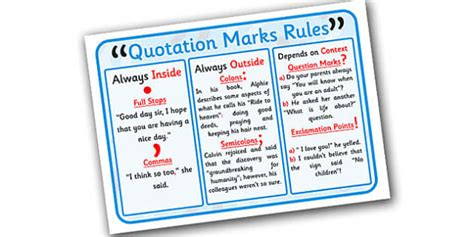 quotation marks rules display poster teacher