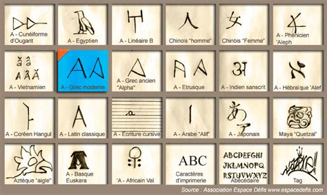 compter en grec moderne compter en grec moderne 28 images le suffixe en grec moderne athenes pr 233 sentation ppt t