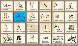 La Centrale Alphabet : tagalphabet grec ~ Maxctalentgroup.com Avis de Voitures