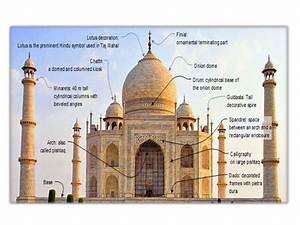Taj mahal architecture for Architectural design of taj mahal