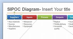 Sipoc Template  With Images