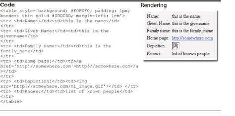 initial output template exle left initial html code