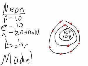 Neon Bohr Model