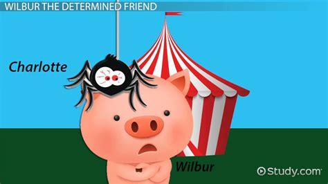 wilbur  pig  charlottes web character description