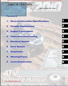 Cat 320d  U0026 320d L Excavators Parts Manual