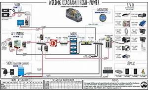 Wiring Diagram  U0026 Tutorial For Camper Van  Transit