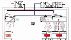 2015  U2013 2016 Demand Control Kitchen Ventilation