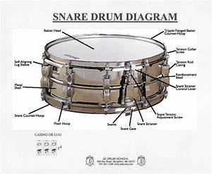 Jd Drum School U0026 39 S Drummer Archives