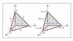 Jive Reference Manual  Jive  Geom  Quadratictetrahedron