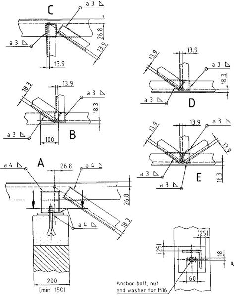 Roof Truss Guide - Design and construction of standard