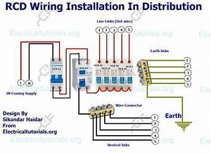 1000  Ideas About Distribution Board On Pinterest
