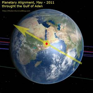 Mario Freedom's Space: Planetary Alignment Intersects Gulf ...