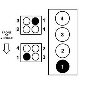 Ford Ranger Spark Plug Wire Diagram